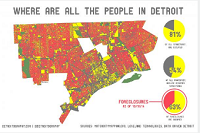 Foreclosure map of Detroit